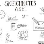 Square bizz draw   sketchnote