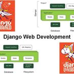 Square prg450 django web development