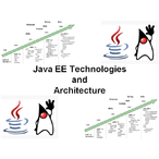 Thumbnail jav808 java ee technologies and architecture