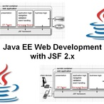 Square jav250 java ee web development with jsf