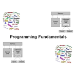 Thumbnail prg100 programming fundamentals