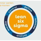 Square lean six sigma bureau tromp